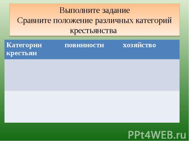 Выполните заданиеСравните положение различных категорий крестьянства