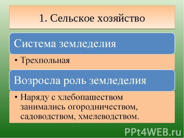 1. Сельское хозяйство Система земледелияТрехпольная Возросла роль земледелияНаряду с хлебопашеством занимались огородничеством, садоводством, хмелеводством.
