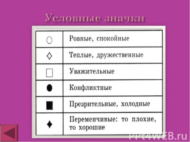 Условные значки
