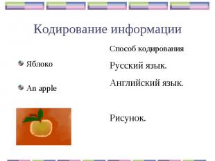 Кодирование информации ЯблокоAn apple Способ кодированияРусский язык.Английский