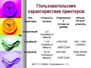 Пользовательские характеристики принтеров