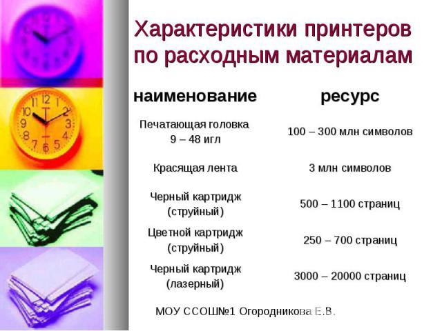 Характеристики принтеров по расходным материалам