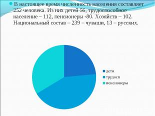 В настоящее время численность населения составляет 252 человека. Из них детей 56