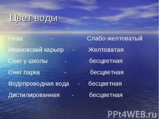 Цвет воды Нева - Слабо-желтоватыйИвановский карьер - ЖелтоватаяСнег у школы - бе