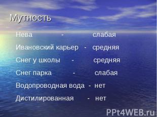 Мутность Нева - слабаяИвановский карьер - средняяСнег у школы - средняяСнег парк