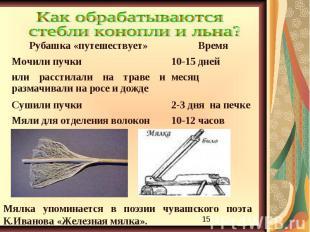 Как обрабатываются стебли конопли и льна? Мялка упоминается в поэзии чувашского