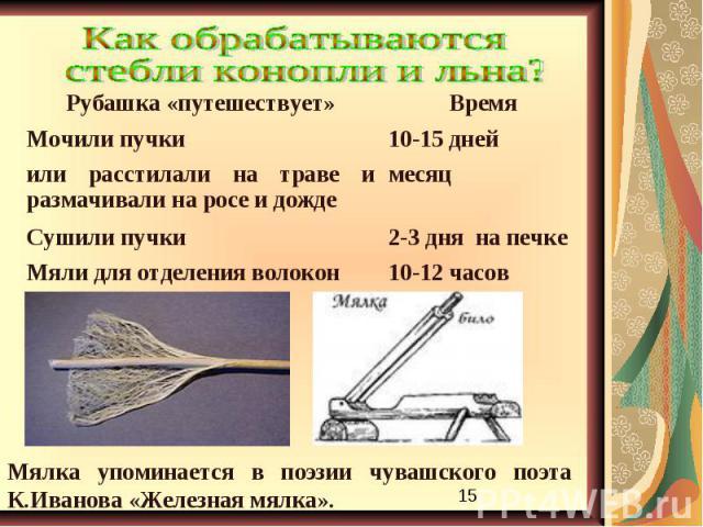 Как обрабатываются стебли конопли и льна? Мялка упоминается в поэзии чувашского поэта К.Иванова «Железная мялка».