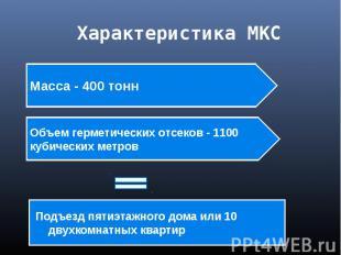 Характеристика МКС Масса - 400 тоннОбъем герметических отсеков - 1100 кубических