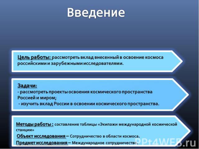 Введение Цель работы: рассмотреть вклад внесенный в освоение космоса российскими и зарубежными исследователями. Задачи: - рассмотреть проекты освоения космического пространства Россией и миром; - изучить вклад России в освоении космического простран…
