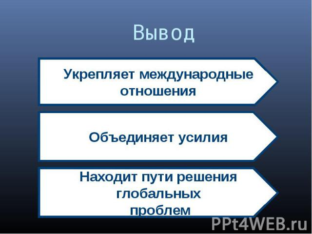 Вывод Укрепляет международные отношенияОбъединяет усилияНаходит пути решения глобальных проблем