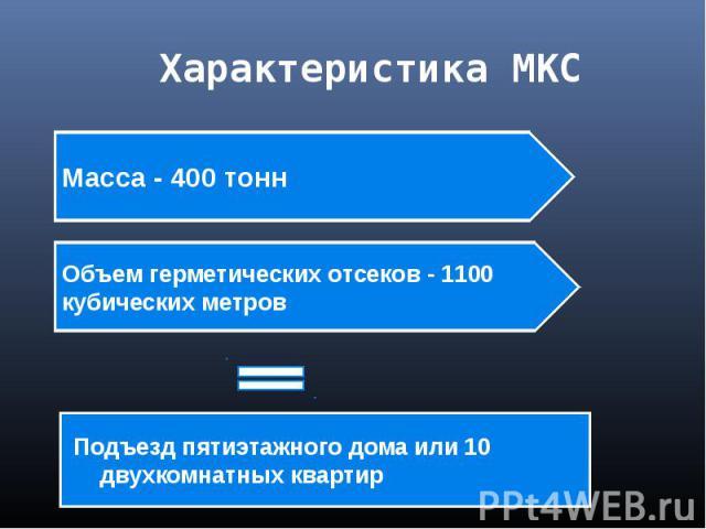 Характеристика МКС Масса - 400 тоннОбъем герметических отсеков - 1100 кубических метровПодъезд пятиэтажного дома или 10 двухкомнатных квартир