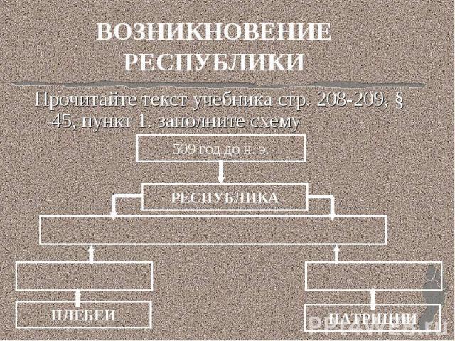 ВОЗНИКНОВЕНИЕ РЕСПУБЛИКИ Прочитайте текст учебника стр. 208-209, § 45, пункт 1. заполните схему