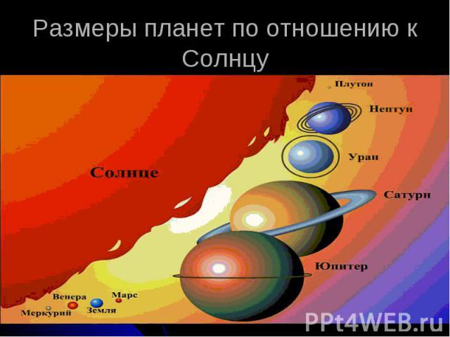 Размеры планет по отношению к Солнцу