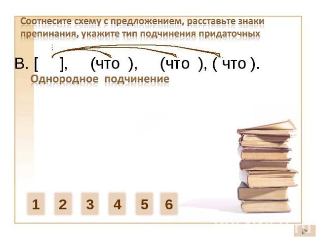Соотнесите схему с предложением, расставьте знаки препинания, укажите тип подчинения придаточныхВ. [ ], (что ), (что ), ( что ). Однородное подчинение