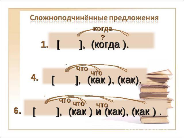 Сложноподчинённые предложения[ ], (когда ). [ ], (как ), (как). [ ], (как ) и (как), (как ) .