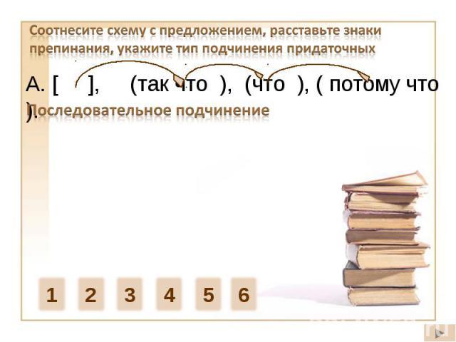 Соотнесите схему с предложением, расставьте знаки препинания, укажите тип подчинения придаточныхА. [ ], (так что ), (что ), ( потому что ). Последовательное подчинение