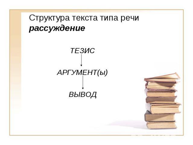 Структура текста типа речи рассуждение ТЕЗИСАРГУМЕНТ(ы)ВЫВОД