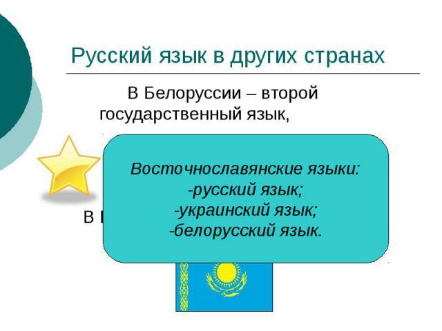 Русский язык в других странах В Белоруссии – второй государственный язык, В Казахстане – официальный язык.Восточнославянские языки:-русский язык;-украинский язык;-белорусский язык.