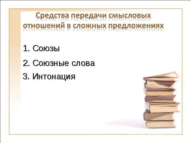 Средства передачи смысловыхотношений в сложных предложениях1. Союзы2. Союзные слова3. Интонация