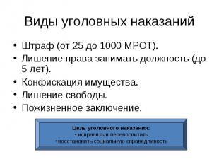 Виды уголовных наказаний Штраф (от 25 до 1000 МРОТ).Лишение права занимать должн