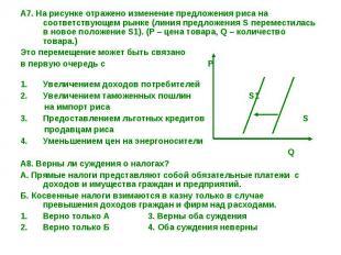 А7. На рисунке отражено изменение предложения риса на соответствующем рынке (лин