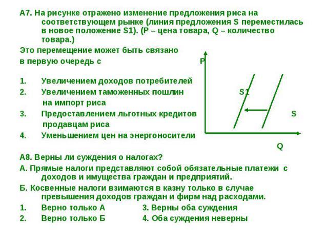 А7. На рисунке отражено изменение предложения риса на соответствующем рынке (линия предложения S переместилась в новое положение S1). (Р – цена товара, Q – количество товара.)Это перемещение может быть связано в первую очередь с Р Увеличением доходо…