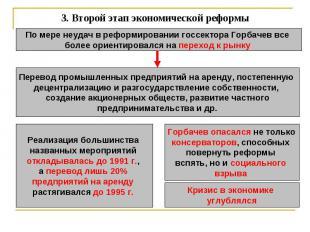 3.Второй этап экономической реформы По мере неудач в реформировании госсектора