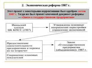 2. Экономическая реформа 1987 г. Этот проект с некоторыми коррективами был одоб