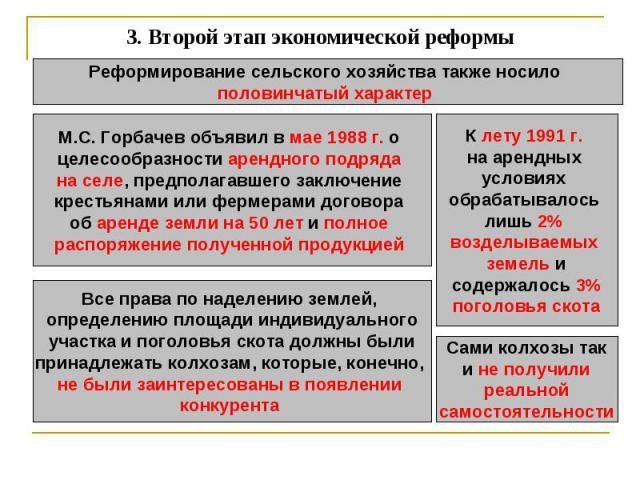 3.Второй этап экономической реформы Реформирование сельского хозяйства также носило половинчатый характер М.С. Горбачев объявил в мае 1988 г. о целесообразности арендного подряда на селе, предполагавшего заключение крестьянами или фермерами договор…