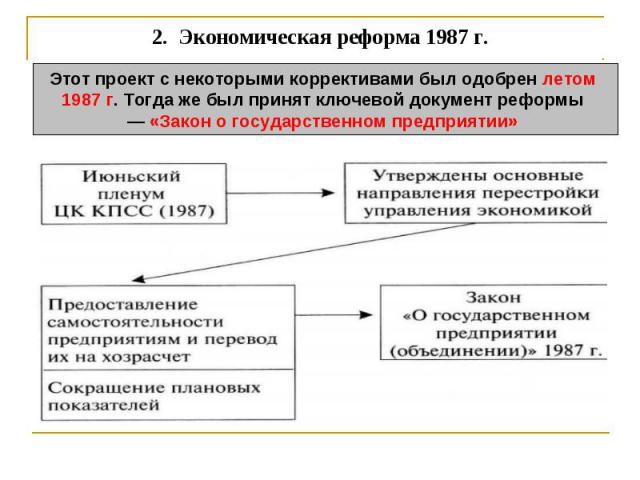 2. Экономическая реформа 1987 г. Этот проект с некоторыми коррективами был одобрен летом 1987 г. Тогда же был принят ключевой документ реформы — «Закон о государственном предприятии»