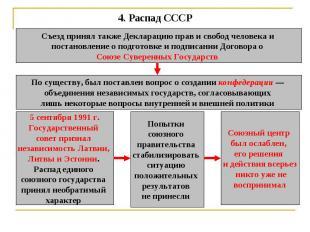 4. Распад СССР Съезд принял также Декларацию прав и свобод человека и постановле