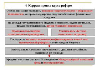 4. Корректировка курса реформ Особое внимание уделялось топливно-энергетическому