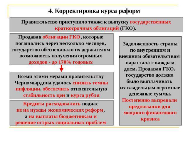 4. Корректировка курса реформ Правительство приступило также к выпуску государственныхкраткосрочных облигаций (ГКО). Продавая облигации ГКО, которые погашались через несколько месяцев, государство обеспечивало их держателям возможность получения огр…