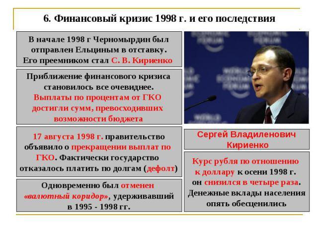 6. Финансовый кризис 1998 г. и его последствия В начале 1998 г Черномырдин былотправлен Ельциным в отставку.Его преемником стал С. В. Кириенко Приближение финансового кризиса становилось все очевиднее. Выплаты по процентам от ГКО достигли сумм, прев…