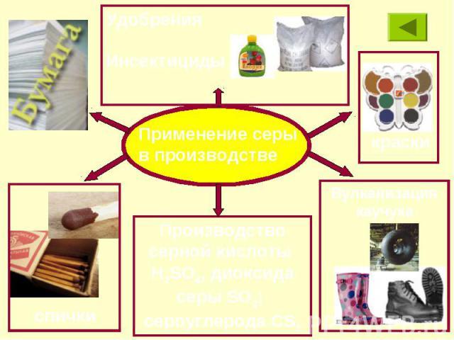 Применение серы в производстве УдобренияИнсектицидыПроизводство серной кислоты H2SO4, диоксида серы SO2; сероуглерода CS2спичкикраски