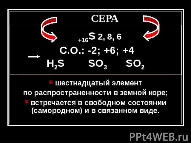 СЕРА +16S 2, 8, 6 С.О.: -2; +6; +4H2S SO3 SO2 шестнадцатый элементпо распространенности в земной коре; встречается в свободном состоянии (самородном) и в связанном виде.