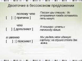 Двоеточие в бессоюзном предложении потому что[ ] : [ причина ] что[ ] :[ дополня