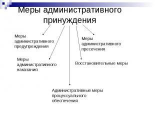 Меры административного принуждения Меры административного предупрежденияМеры адм