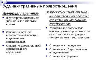 Административные правоотношения ВнутриаппаратныеВнутриорганизационные в звеньях