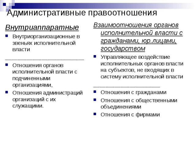 Административные правоотношения ВнутриаппаратныеВнутриорганизационные в звеньях исполнительной власти__________________________Отношения органов исполнительной власти с подчиненными организациями,Отношения администраций организаций с их служащими.Вз…