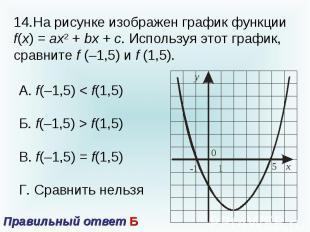 14.На рисунке изображен график функции f(x) = ax2 + bx + c. Используя этот графи
