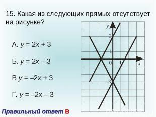 15. Какая из следующих прямых отсутствует на рисунке?А. у = 2х + 3Б. у = 2х – 3В