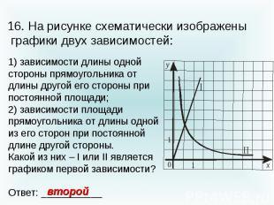 16. На рисунке схематически изображены графики двух зависимостей: 1) зависимости