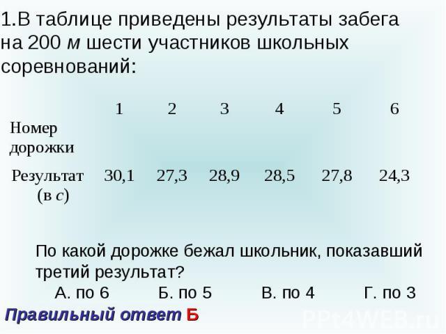В таблице приведены результаты забега на 200 м шести участников школьных соревнований: По какой дорожке бежал школьник, показавший третий результат? А. по 6 Б. по 5 В. по 4 Г. по 3 Правильный ответ Б