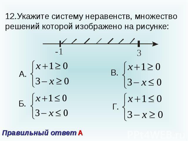 12.Укажите систему неравенств, множество решений которой изображено на рисунке:Правильный ответ А