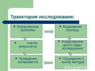 Траектория исследования: