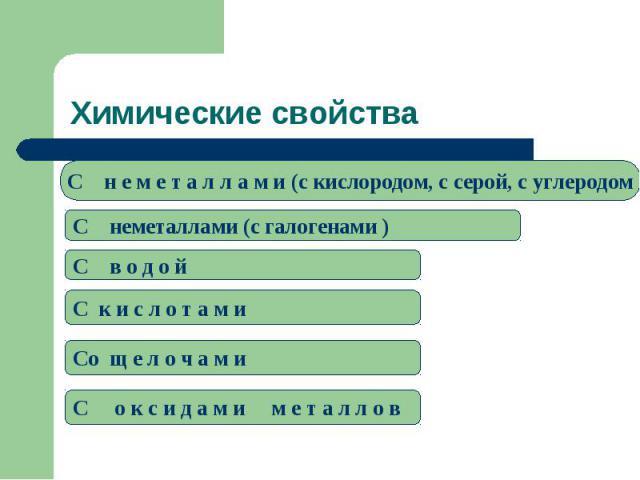 Химические свойстваC н е м е т а л л а м и (c кислородом, с серой, с углеродомC неметаллами (c галогенами )C в о д о й C к и с л о т а м и Cо щ е л о ч а м иC о к с и д а м и м е т а л л о в