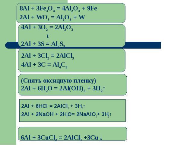 8Al + 3Fe3O4 = 4Al2O3 + 9Fe2Al + WO3 = Al2O3 + W 4Аl + 3O2 = 2Al2O3 t2Al + 3S = Al2S32Аl + 3Cl2 = 2AlCl34Al + 3C = Al4C3(Снять оксидную пленку)2Al + 6H2O = 2Al(OH)3 + 3H2↑2Al + 6HCl = 2AlCl3 + 3H2↑2Al + 2NaOH + 2H2O= 2NaAlO2+ 3H2↑6Al + 3CuCl2 = 2AlC…