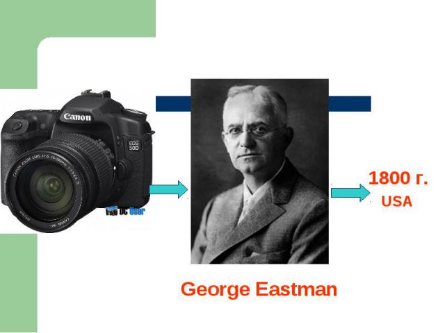 1800 г.USA George Eastman