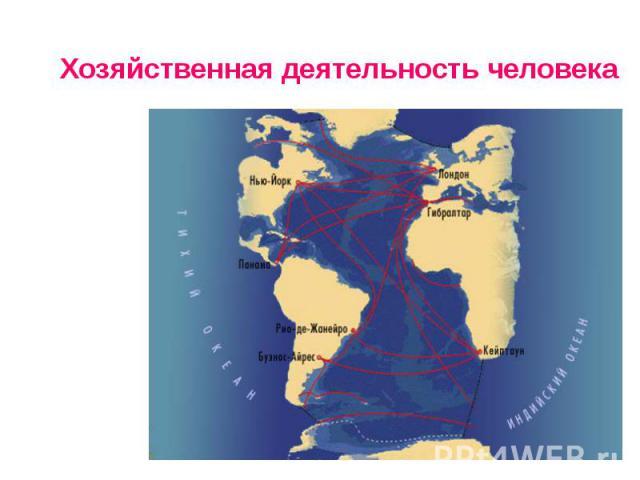 Хозяйственная деятельность человека Судоходство-Важные морские пути